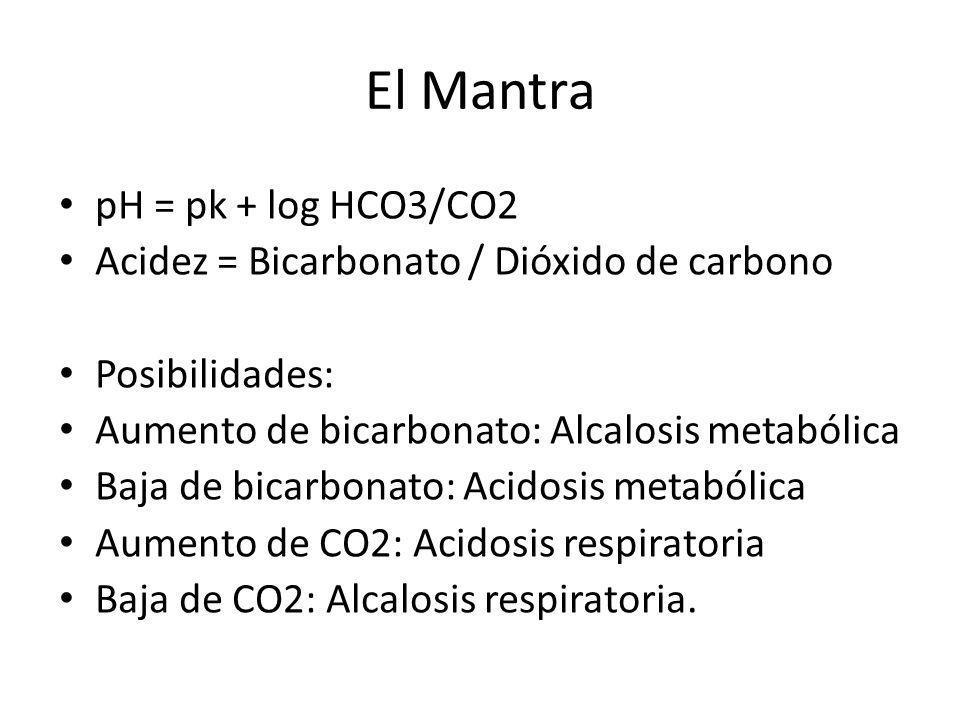 El Mantra pH = pk + log HCO3/CO2 Acidez = Bicarbonato / Dióxido de carbono Posibilidades: Aumento de bicarbonato: Alcalosis metabólica Baja de bicarbo