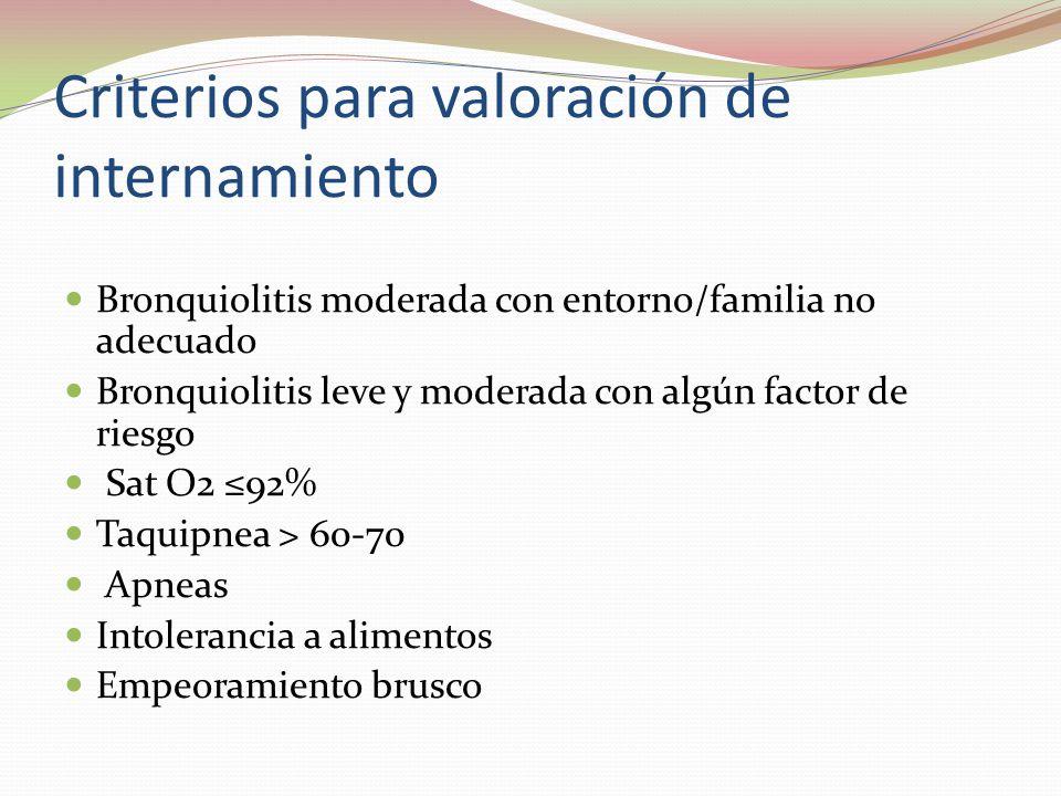 Criterios para valoración de internamiento Bronquiolitis moderada con entorno/familia no adecuado Bronquiolitis leve y moderada con algún factor de ri