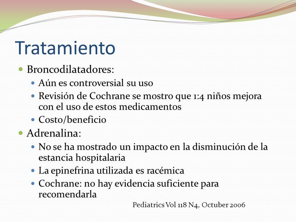 Tratamiento Broncodilatadores: Aún es controversial su uso Revisión de Cochrane se mostro que 1:4 niños mejora con el uso de estos medicamentos Costo/