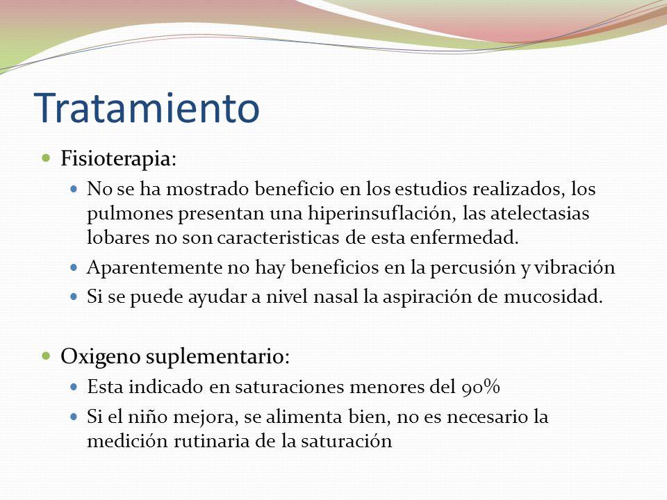 Tratamiento Fisioterapia: No se ha mostrado beneficio en los estudios realizados, los pulmones presentan una hiperinsuflación, las atelectasias lobare