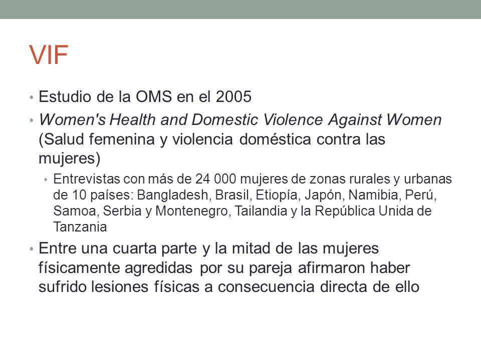 VIF Estudio de la OMS en el 2005 Women's Health and Domestic Violence Against Women (Salud femenina y violencia doméstica contra las mujeres) Entrevis