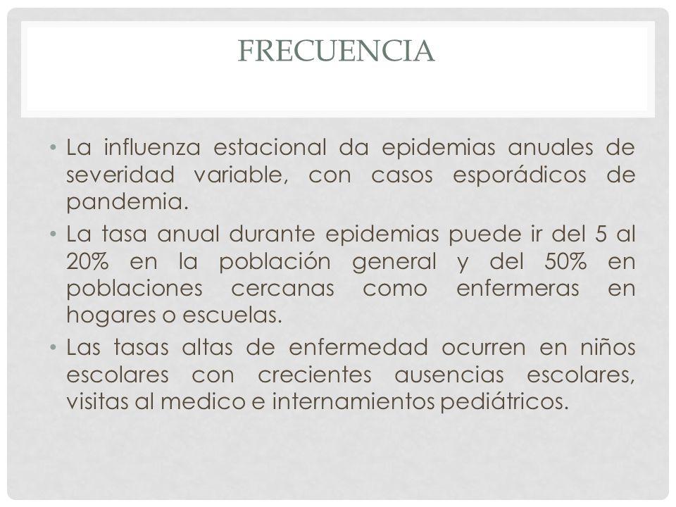 FRECUENCIA La influenza estacional da epidemias anuales de severidad variable, con casos esporádicos de pandemia. La tasa anual durante epidemias pued