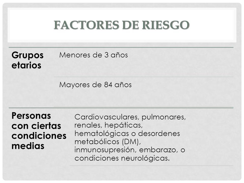 FACTORES DE RIESGO Grupos etarios Menores de 3 años Mayores de 84 años Personas con ciertas condiciones medias Cardiovasculares, pulmonares, renales,