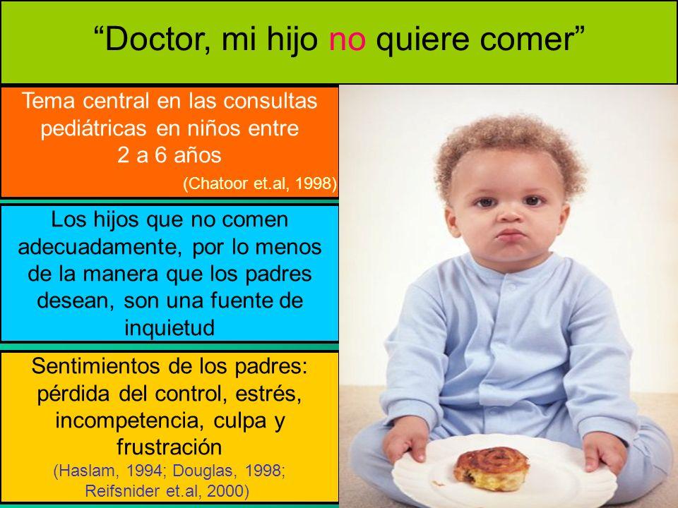 Tema central en las consultas pediátricas en niños entre 2 a 6 años (Chatoor et.al, 1998) Doctor, mi hijo no quiere comer Los hijos que no comen adecu