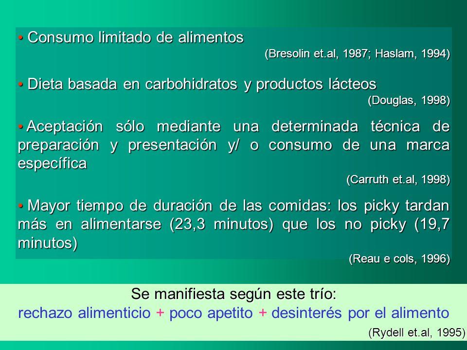 Consumo limitado de alimentos Consumo limitado de alimentos (Bresolin et.al, 1987; Haslam, 1994) Dieta basada en carbohidratos y productos lácteos Die