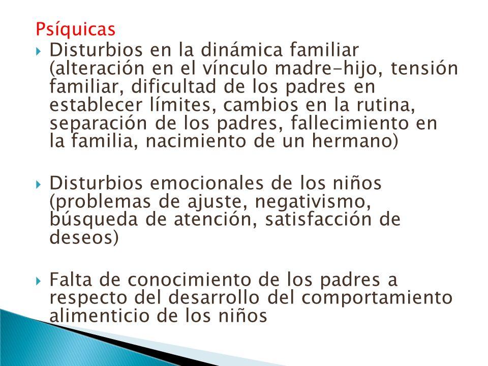 Psíquicas Disturbios en la dinámica familiar (alteración en el vínculo madre-hijo, tensión familiar, dificultad de los padres en establecer límites, c