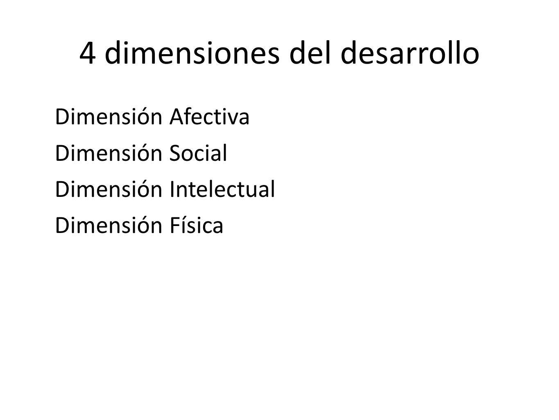 4 dimensiones del desarrollo Dimensión Afectiva Dimensión Social Dimensión Intelectual Dimensión Física