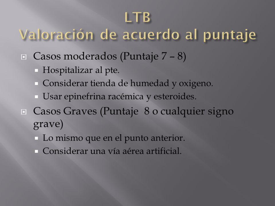Casos moderados (Puntaje 7 – 8) Hospitalizar al pte. Considerar tienda de humedad y oxigeno. Usar epinefrina racémica y esteroides. Casos Graves (Punt