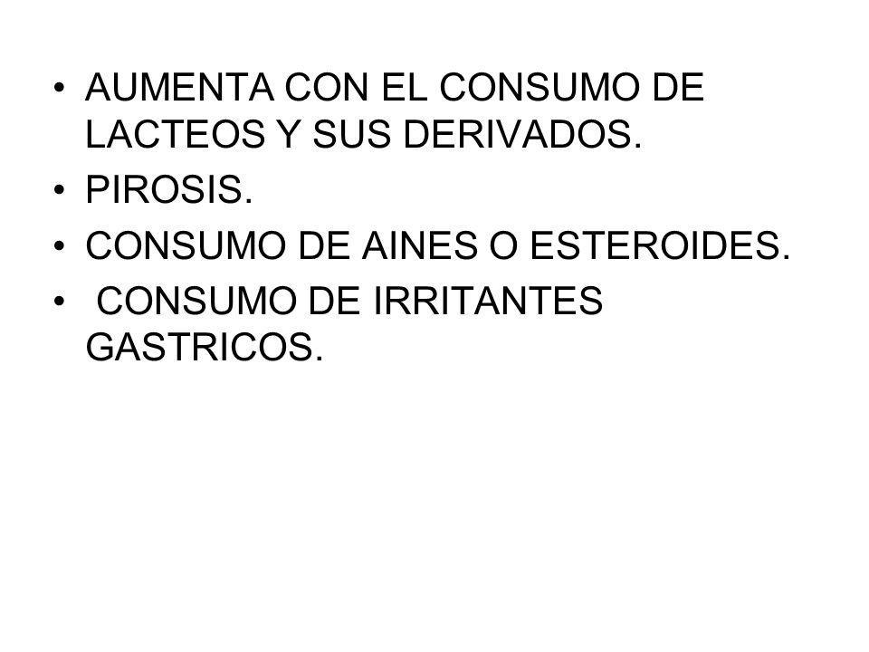 AUMENTA CON EL CONSUMO DE LACTEOS Y SUS DERIVADOS. PIROSIS. CONSUMO DE AINES O ESTEROIDES. CONSUMO DE IRRITANTES GASTRICOS.
