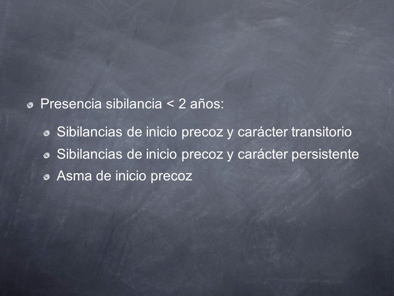 Presencia sibilancia < 2 años: Sibilancias de inicio precoz y carácter transitorio Sibilancias de inicio precoz y carácter persistente Asma de inicio
