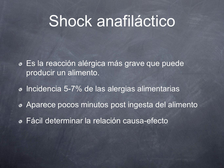 Shock anafiláctico Es la reacción alérgica más grave que puede producir un alimento. Incidencia 5-7% de las alergias alimentarias Aparece pocos minuto