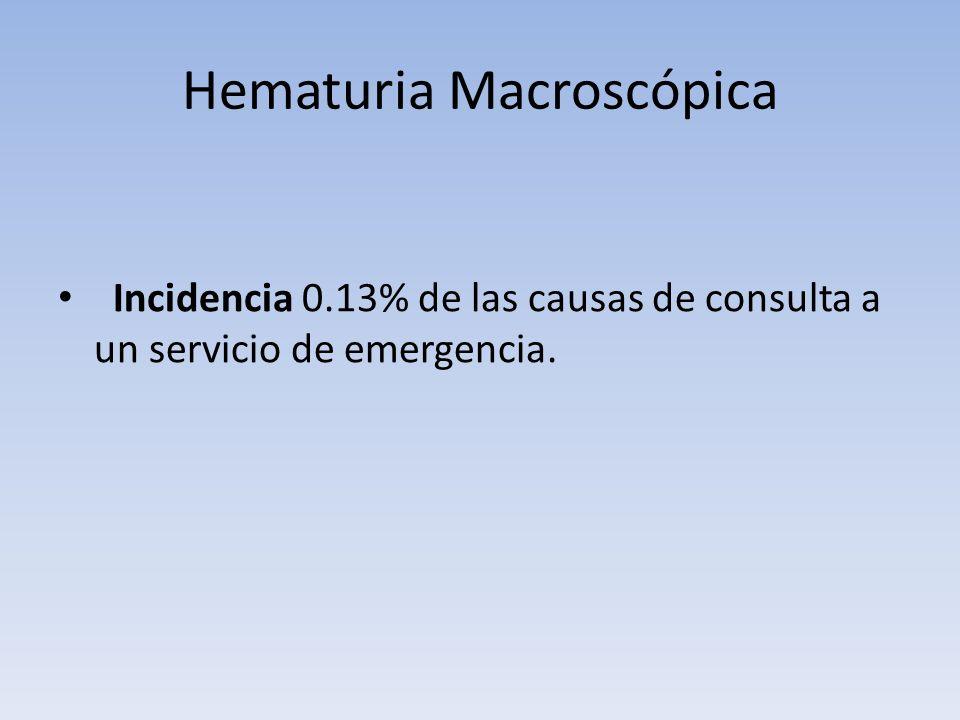Hematuria Macroscópica Incidencia 0.13% de las causas de consulta a un servicio de emergencia.