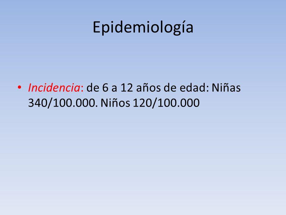 Epidemiología Incidencia: de 6 a 12 años de edad: Niñas 340/100.000. Niños 120/100.000