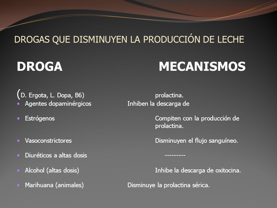 DROGAS QUE DISMINUYEN LA PRODUCCIÓN DE LECHE DROGA MECANISMOS ( D. Ergota, L. Dopa, B6)prolactina. Agentes dopaminérgicos Inhiben la descarga de Estró