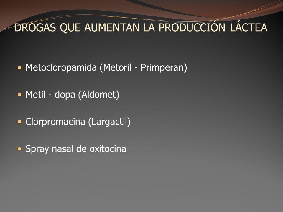 DROGAS QUE AUMENTAN LA PRODUCCIÓN LÁCTEA Metocloropamida (Metoril - Primperan) Metil - dopa (Aldomet) Clorpromacina (Largactil) Spray nasal de oxitoci