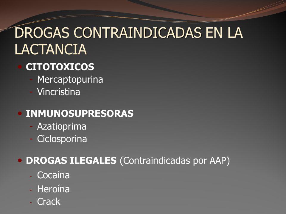 CONTRAINDICADAS DROGAS CONTRAINDICADAS EN LA LACTANCIA CITOTOXICOS -Mercaptopurina -Vincristina INMUNOSUPRESORAS -Azatioprima -Ciclosporina DROGAS ILE
