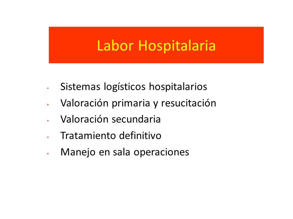 ATENCIÓN PRE- HOSPITALARIA Dr. Diaz Vargas