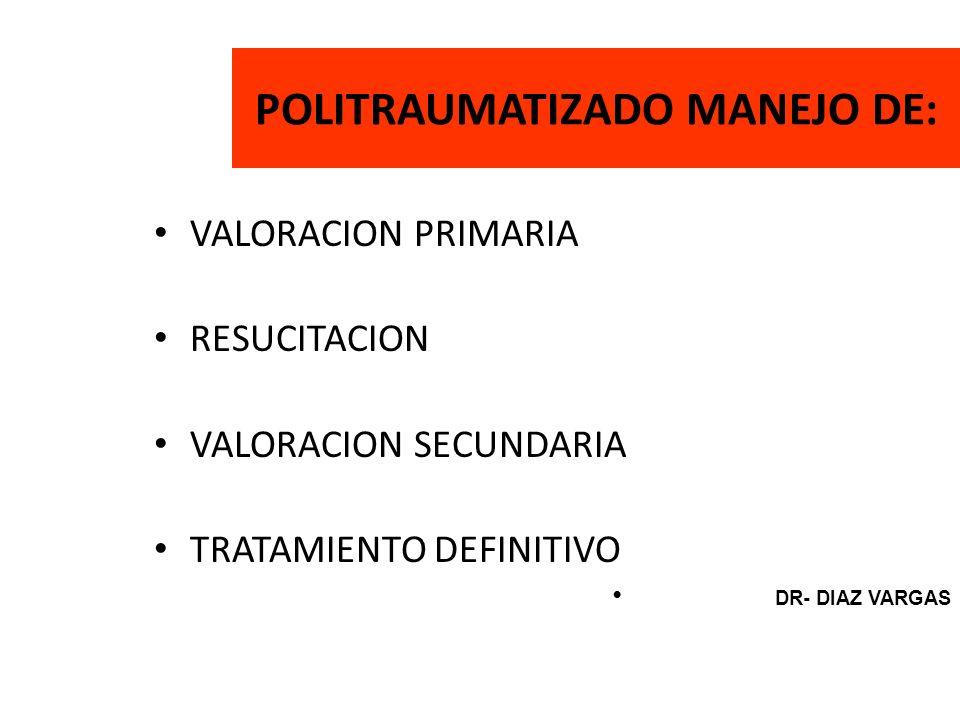 Labor Hospitalaria Sistemas logísticos hospitalarios Valoración primaria y resucitación Valoración secundaria Tratamiento definitivo Manejo en sala op