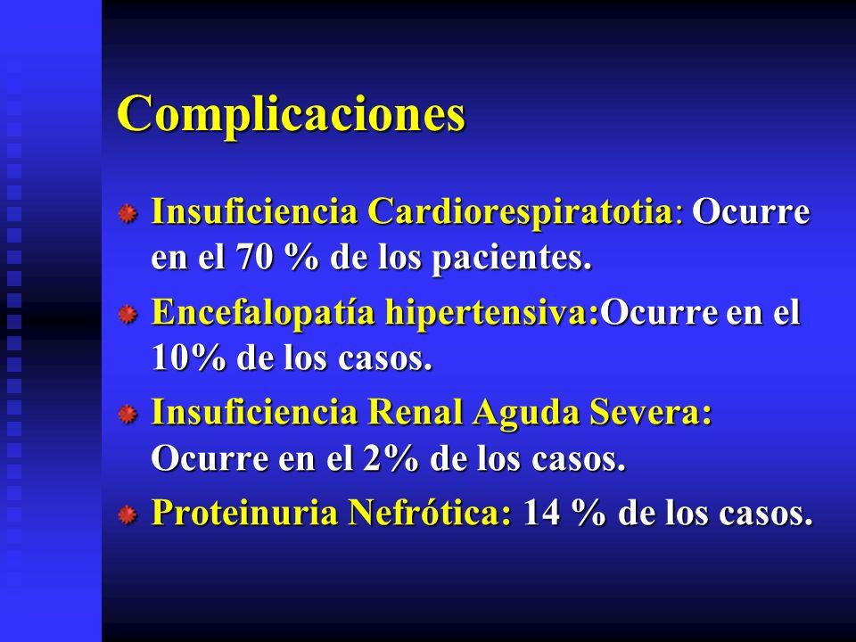 Complicaciones Insuficiencia Cardiorespiratotia: Ocurre en el 70 % de los pacientes. Encefalopatía hipertensiva:Ocurre en el 10% de los casos. Insufic