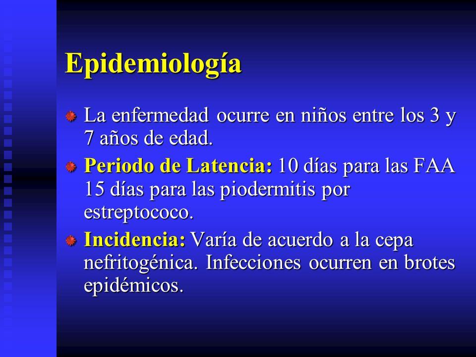 Epidemiología La enfermedad ocurre en niños entre los 3 y 7 años de edad. Periodo de Latencia: 10 días para las FAA 15 días para las piodermitis por e