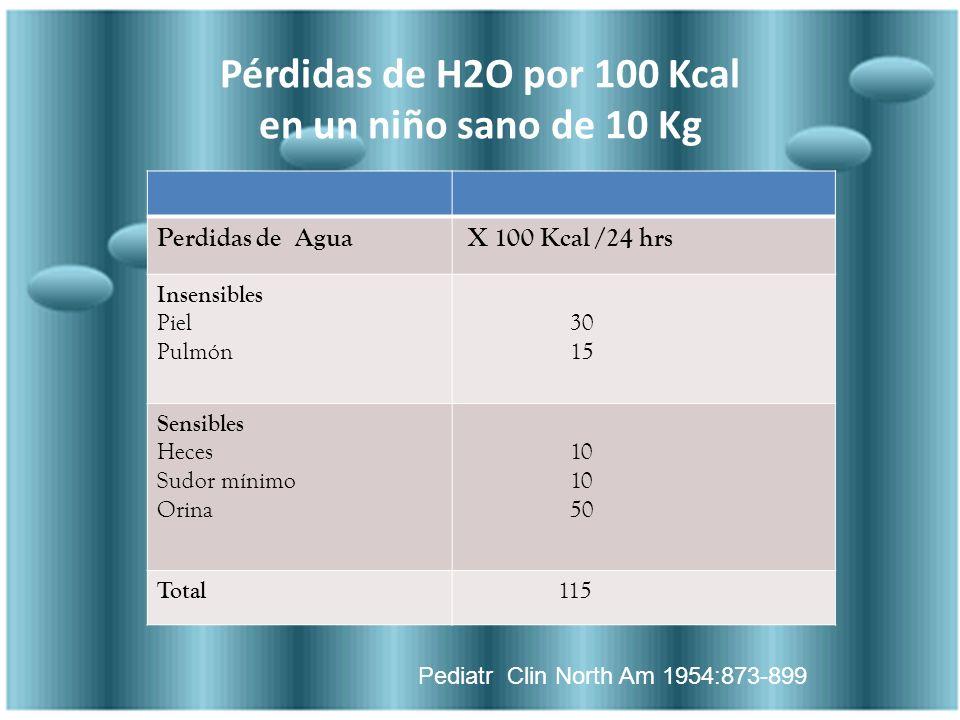 Pérdidas de H2O por 100 Kcal en un niño sano de 10 Kg Perdidas de Agua X 100 Kcal /24 hrs Insensibles Piel Pulmón 30 15 Sensibles Heces Sudor mínimo O