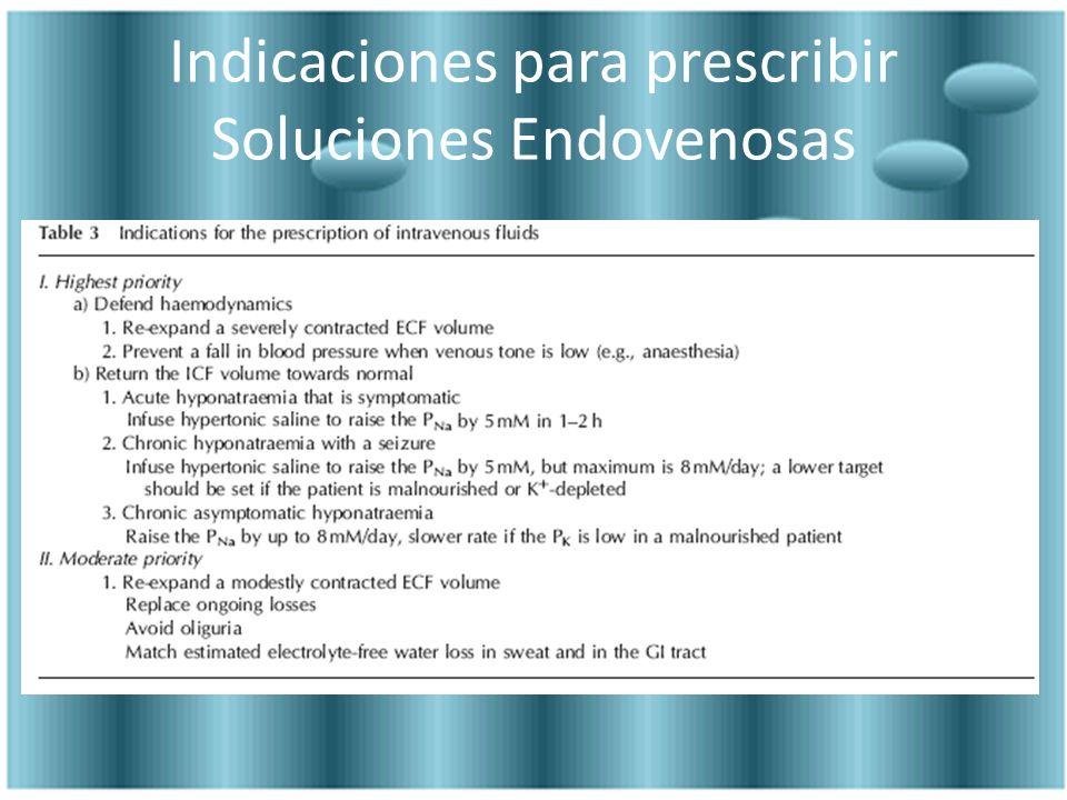 Indicaciones para prescribir Soluciones Endovenosas