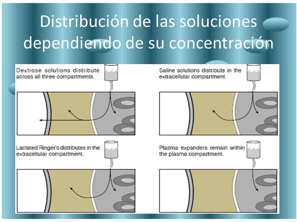 «Es importante reconocer que la prescripción de líquidos endovenosos debe de ser individualizada Halperin M.