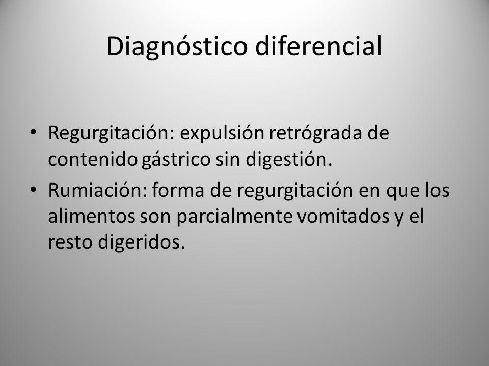 Etiología en menores de 3 semanas Situaciones fisiológicas Mala técnica alimentaria Infecciones Malformaciones TGI RGE Causas metabólicas Hipertrofia píloro