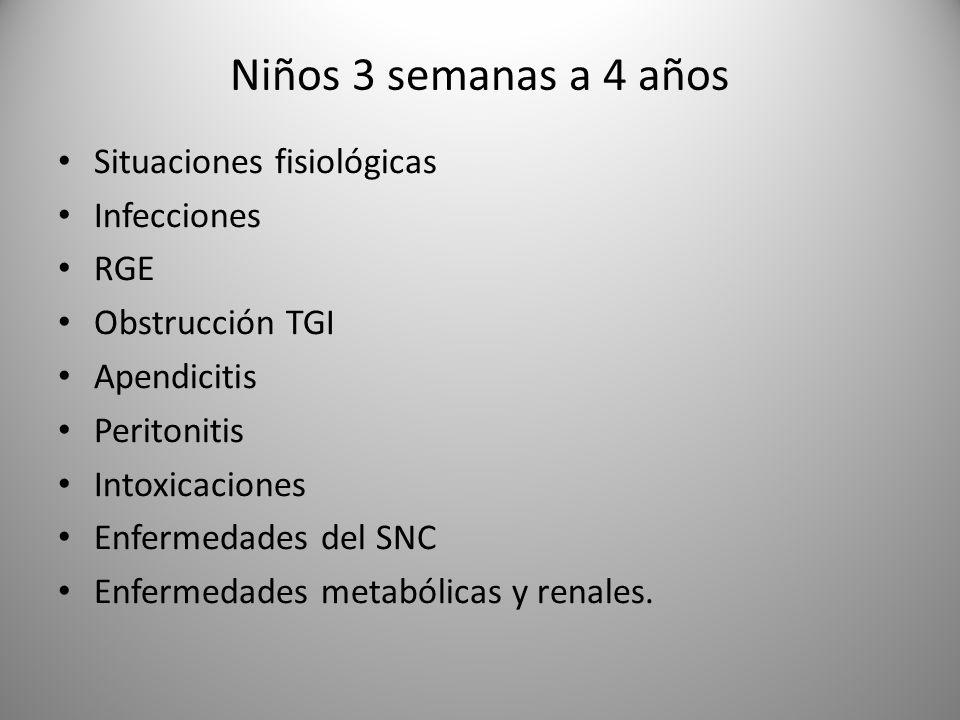 Mayores de 4 años Infecciones Enfermedades GI Obstrucciones Patología quirúrgica Enfermedades metabólicas y renales Psicógenas Enfermedades de SNC Intoxicaciones
