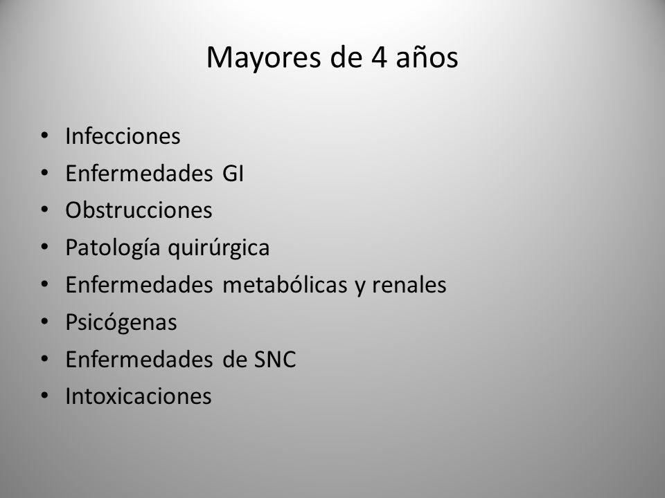 Características de los vómitos (1) Cantidad Vómitos abundantes indican mayor grado de intolerancia y tienen mayor riesgo de deshidratación y de causas más graves.