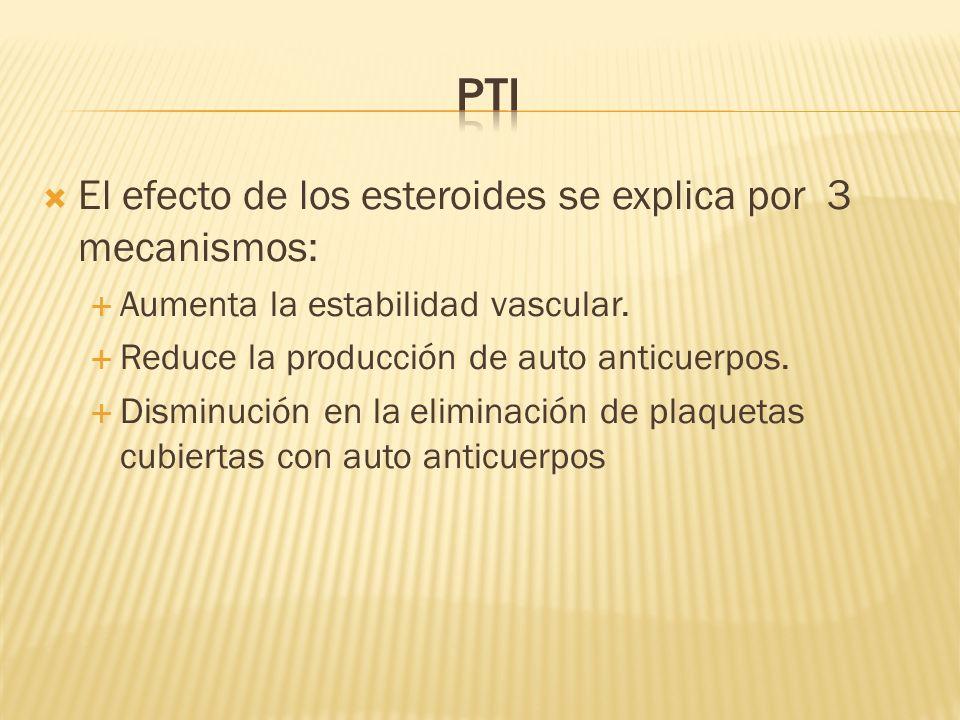 El efecto de los esteroides se explica por 3 mecanismos: Aumenta la estabilidad vascular. Reduce la producción de auto anticuerpos. Disminución en la