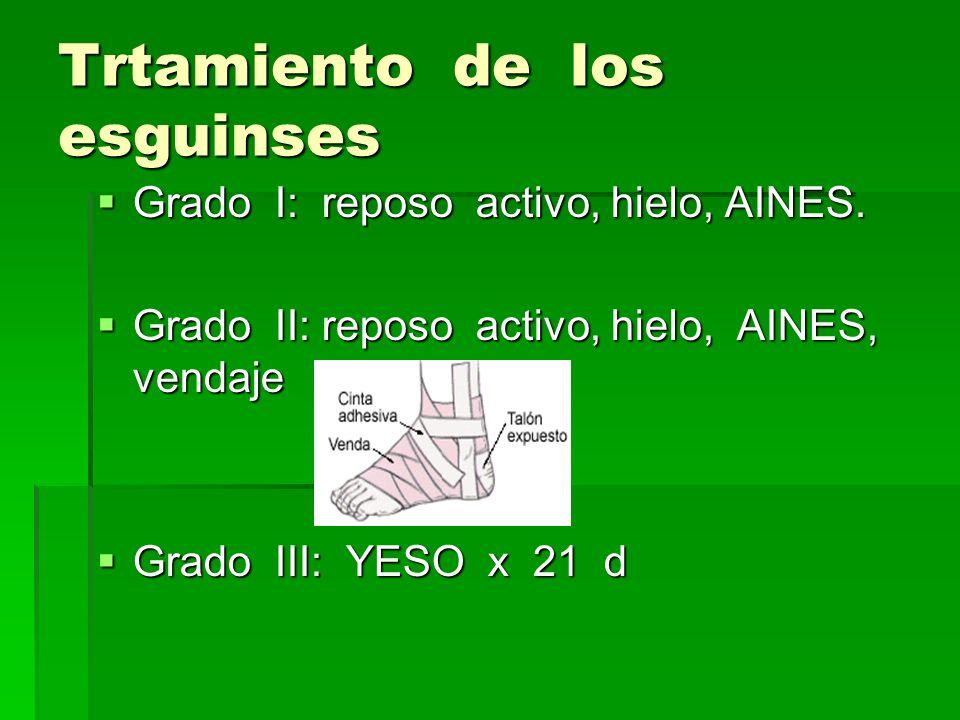 Trtamiento de los esguinses Grado I: reposo activo, hielo, AINES. Grado I: reposo activo, hielo, AINES. Grado II: reposo activo, hielo, AINES, vendaje