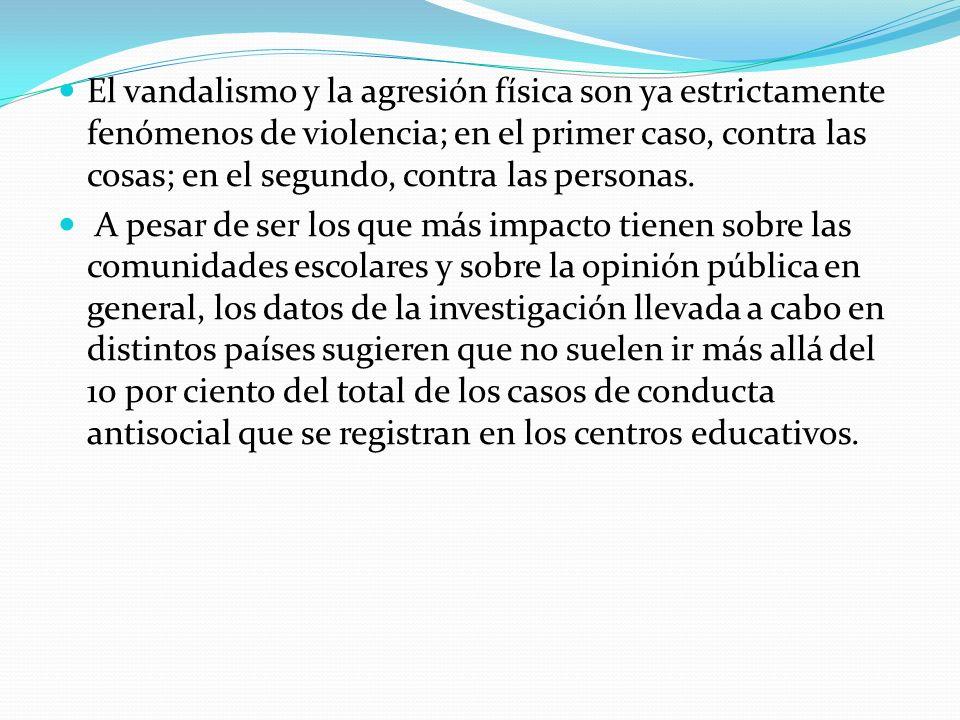 El vandalismo y la agresión física son ya estrictamente fenómenos de violencia; en el primer caso, contra las cosas; en el segundo, contra las persona
