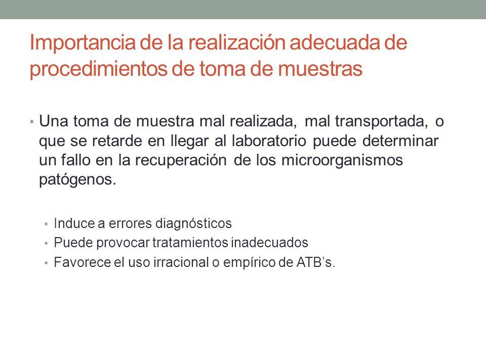 Importancia de la realización adecuada de procedimientos de toma de muestras Una toma de muestra mal realizada, mal transportada, o que se retarde en