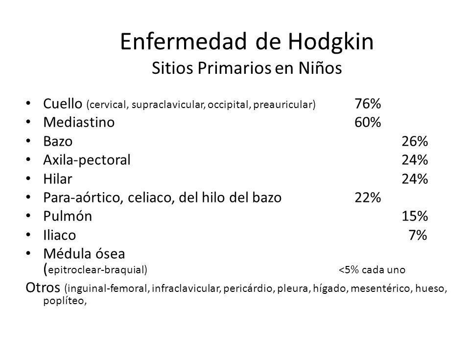 Enfermedad de Hodgkin Sitios Primarios en Niños Cuello (cervical, supraclavicular, occipital, preauricular) 76% Mediastino60% Bazo26% Axila-pectoral24