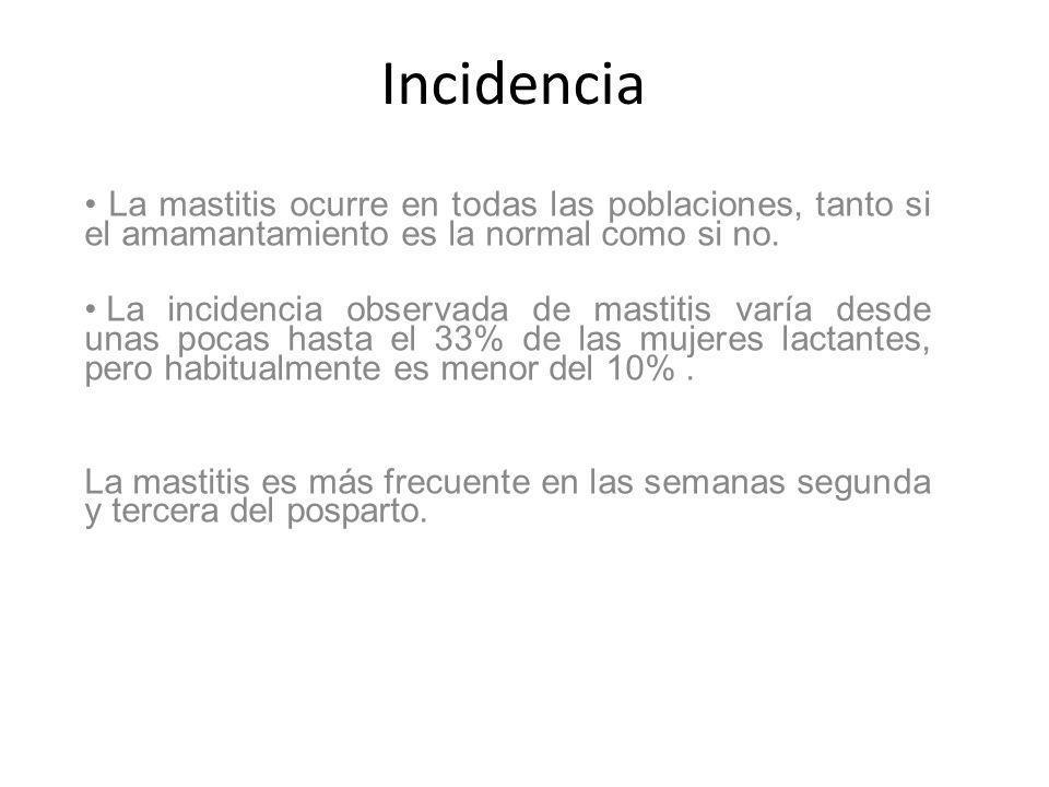Incidencia La mastitis ocurre en todas las poblaciones, tanto si el amamantamiento es la normal como si no. La incidencia observada de mastitis varía