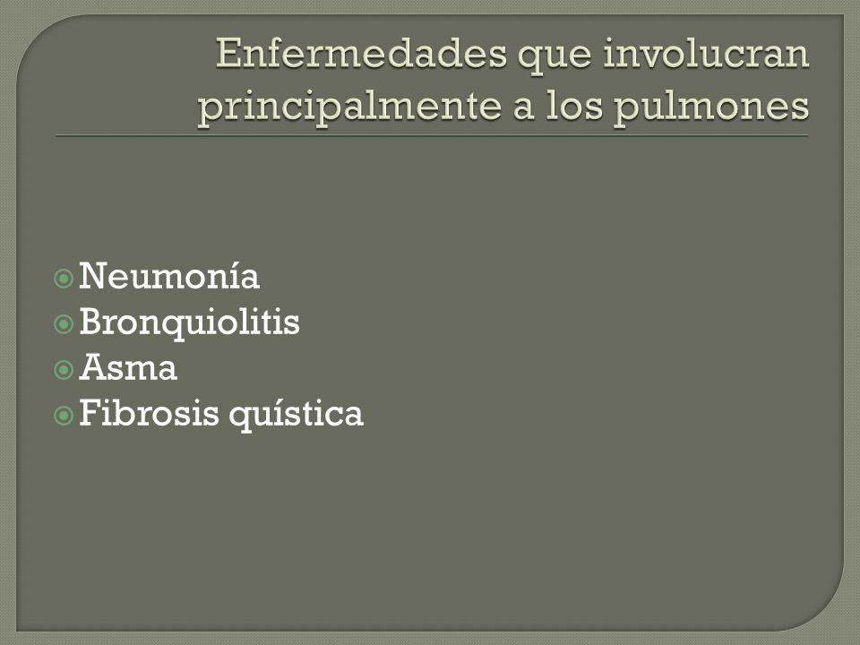 Neumonía Bronquiolitis Asma Fibrosis quística