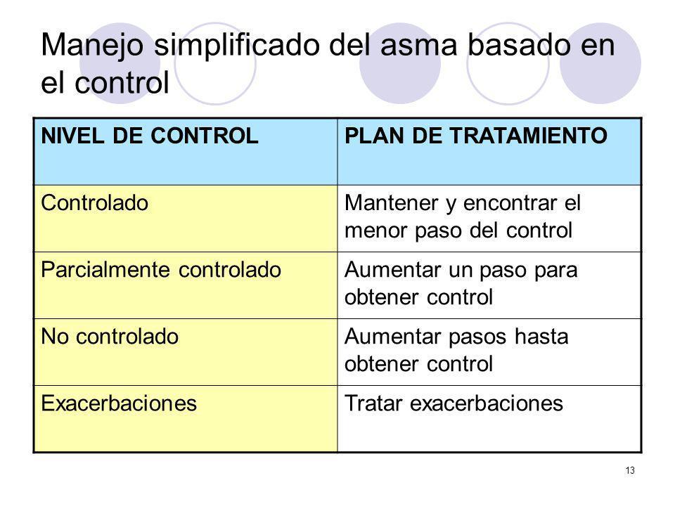 13 Manejo simplificado del asma basado en el control NIVEL DE CONTROLPLAN DE TRATAMIENTO ControladoMantener y encontrar el menor paso del control Parc