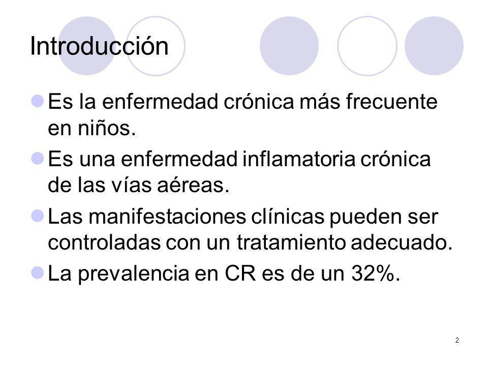 2 Introducción Es la enfermedad crónica más frecuente en niños. Es una enfermedad inflamatoria crónica de las vías aéreas. Las manifestaciones clínica