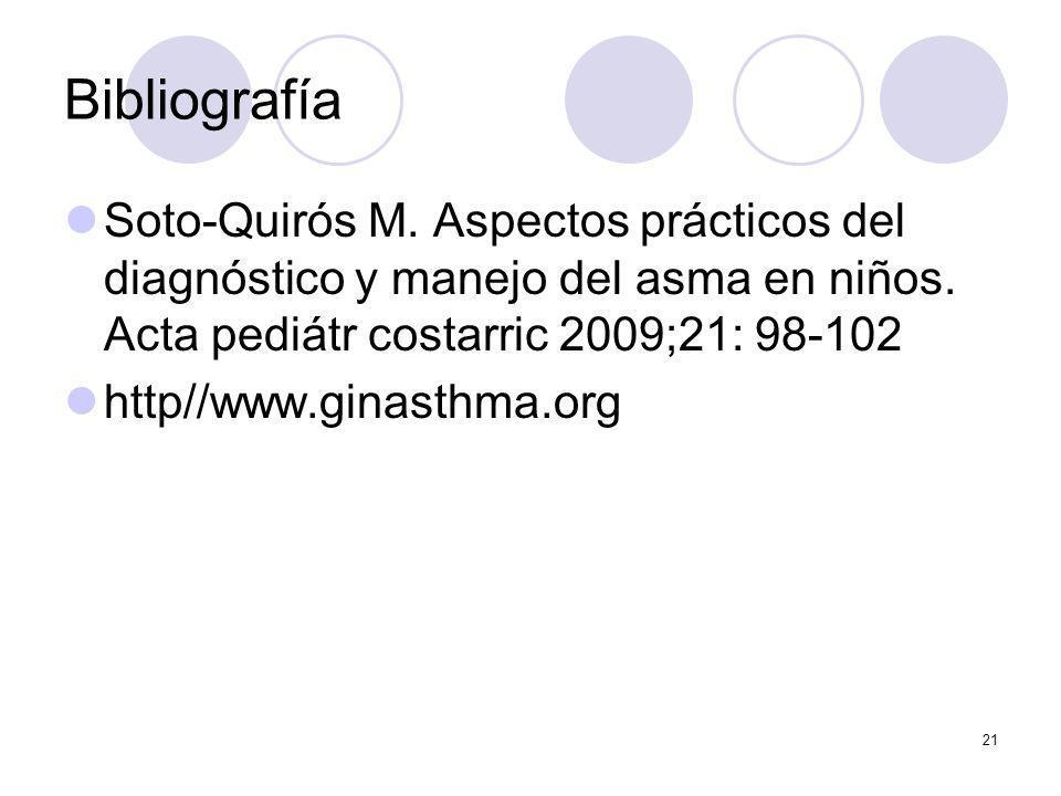 21 Bibliografía Soto-Quirós M. Aspectos prácticos del diagnóstico y manejo del asma en niños. Acta pediátr costarric 2009;21: 98-102 http//www.ginasth