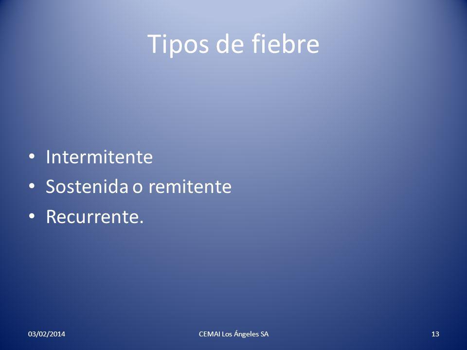 Tipos de fiebre Intermitente Sostenida o remitente Recurrente. 03/02/2014CEMAI Los Ángeles SA13