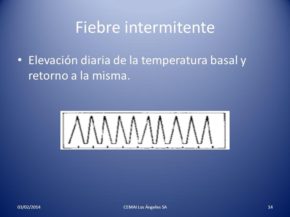 Fiebre intermitente Elevación diaria de la temperatura basal y retorno a la misma. 03/02/2014CEMAI Los Ángeles SA14