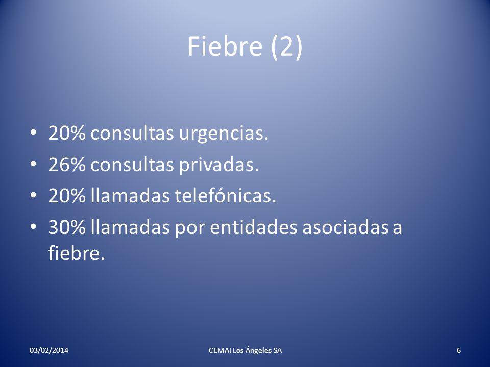 Fiebre (2) 20% consultas urgencias. 26% consultas privadas. 20% llamadas telefónicas. 30% llamadas por entidades asociadas a fiebre. 03/02/2014CEMAI L