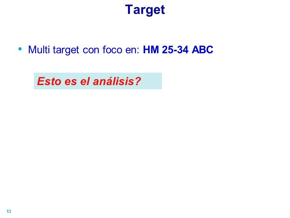 13 Target Multi target con foco en: HM 25-34 ABC Esto es el análisis?