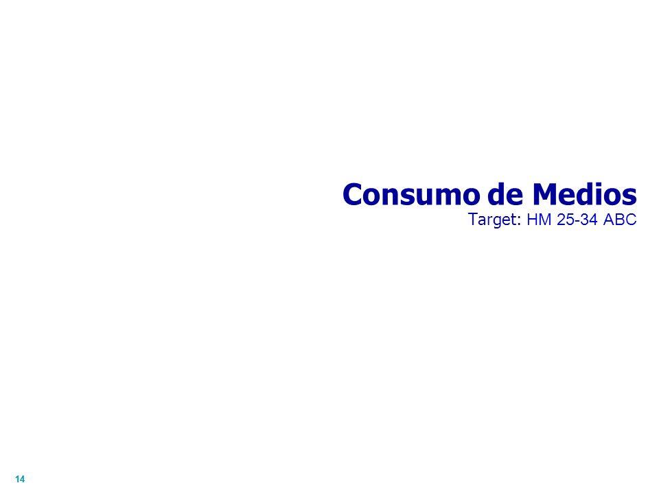 14 Consumo de Medios Target: HM 25-34 ABC