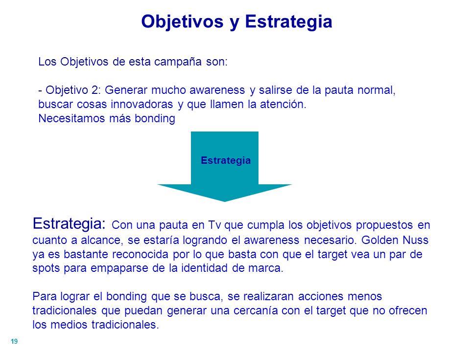 19 Objetivos y Estrategia Los Objetivos de esta campaña son: - Objetivo 2: Generar mucho awareness y salirse de la pauta normal, buscar cosas innovado