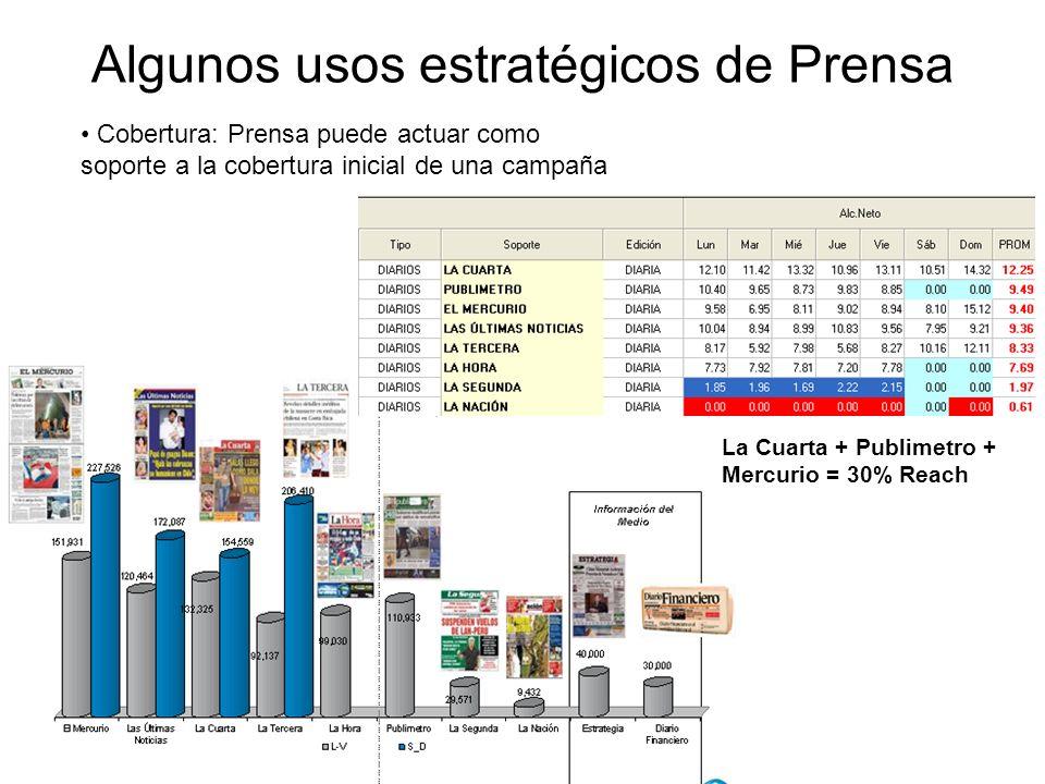 Cobertura: Prensa puede actuar como soporte a la cobertura inicial de una campaña La Cuarta + Publimetro + Mercurio = 30% Reach Algunos usos estratégi
