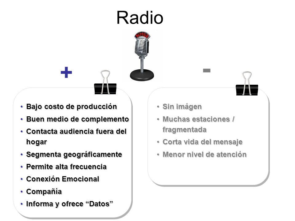Radio Bajo costo de producciónBajo costo de producción Buen medio de complementoBuen medio de complemento Contacta audiencia fuera del hogarContacta a