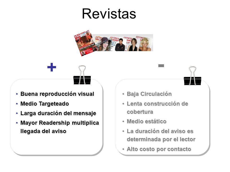 Revistas Buena reproducción visualBuena reproducción visual Medio TargeteadoMedio Targeteado Larga duración del mensajeLarga duración del mensaje Mayo