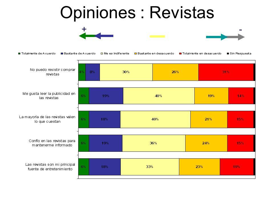 Opiniones : Revistas +-